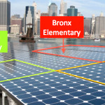 This graphic shows how solar installations could become more inclusive of communities if a new bill is passed. Graphic credit: Vote Solar