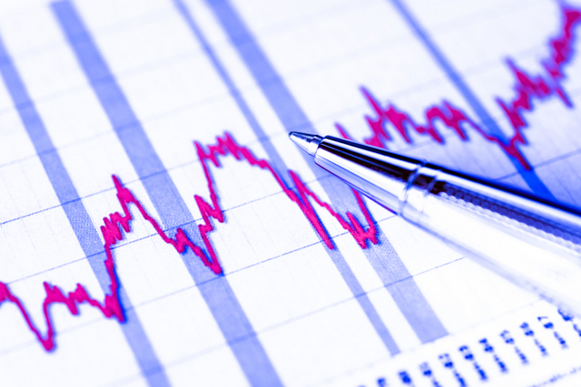solar stock price